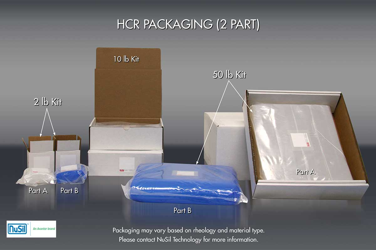 Example HCR Packaging (2 Part)